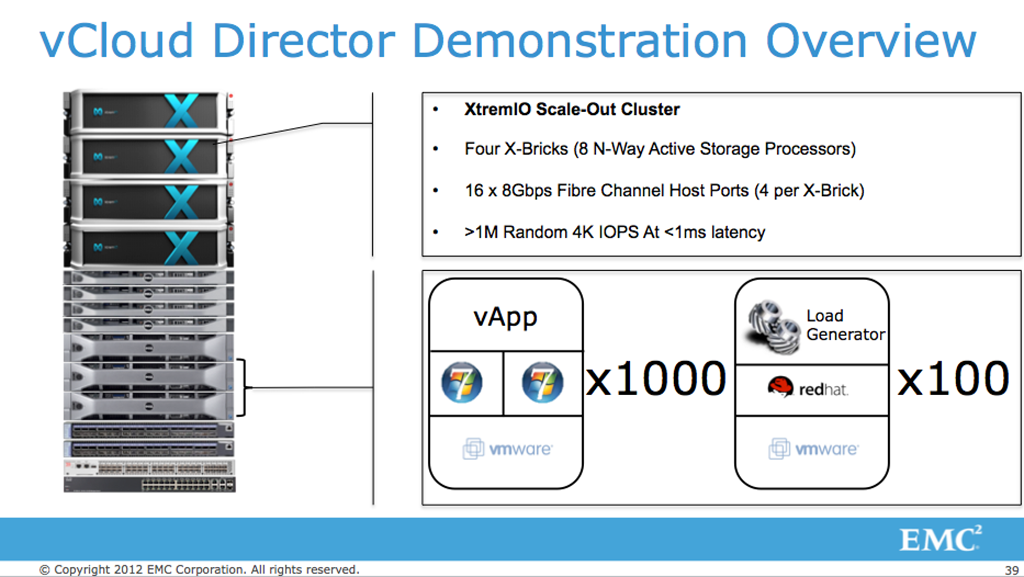 VMworld 2012: and a little more on Project X - Virtual Geek