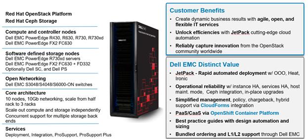 Dell EMC World 2017: RedHat Ready Bundle Update! - Virtual Geek