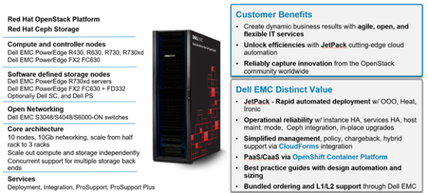 Dell EMC World 2017: RedHat Ready Bundle Update! - Virtual Geek